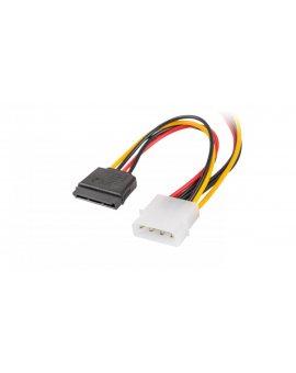 Kabel zasilający MOLEX (M) -> SATA(F) x2 15cm CA-HDSA-11CU-0015